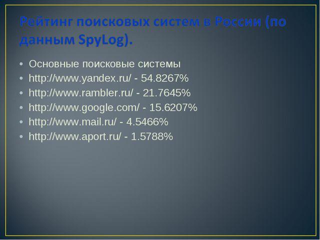Основные поисковые системы http://www.yandex.ru/ - 54.8267% http://www.ramble...