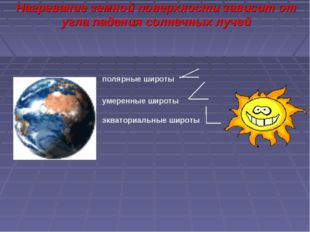 Нагревание земной поверхности зависит от угла падения солнечных лучей эквато