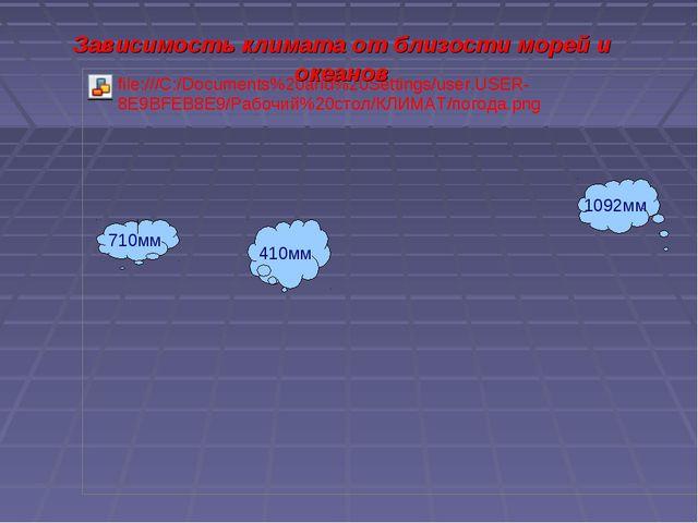 710мм 410мм 1092мм Зависимость климата от близости морей и океанов