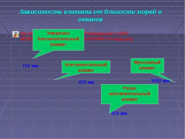 Умеренно Континентальный климат Континентальный климат Резко континентальный...