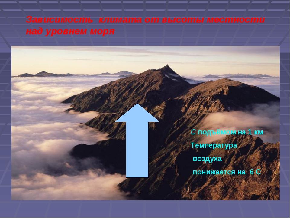 Зависимость климата от высоты местности над уровнем моря С подъёмом на 1 км...