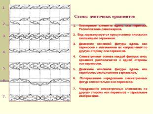Схемы ленточных орнаментов Повторение элемента вдоль оси переноса. Расположе