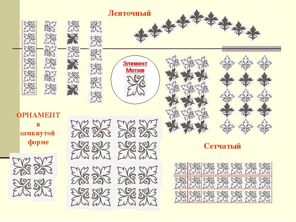 Ленточный Сетчатый ОРНАМЕНТ в замкнутой форме Элемент Мотив