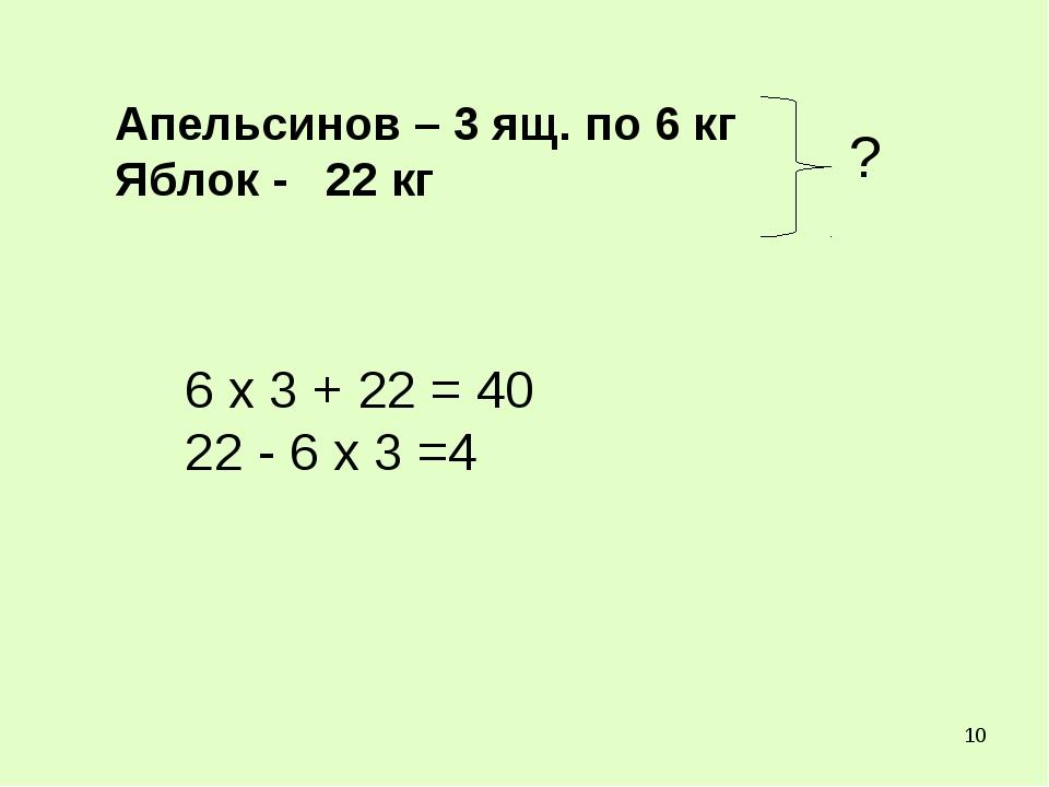 * Апельсинов – 3 ящ. по 6 кг Яблок - 22 кг ? 6 х 3 + 22 = 40 22 - 6 х 3 =4