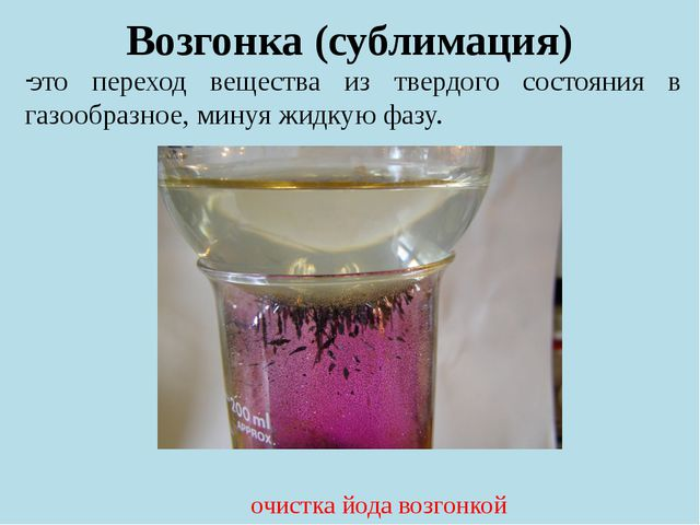Список источников 1) Габриелян О.С. Химия. 8 класс: учеб. для общеобразоват....