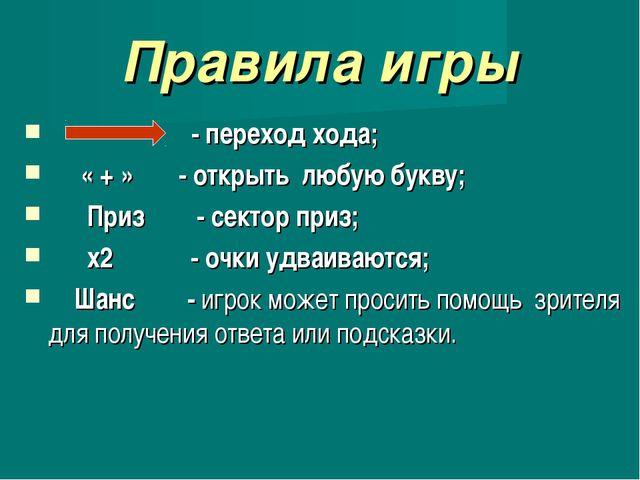 Правила игры - переход хода; « + » - открыть любую букву; Приз - сектор приз;...