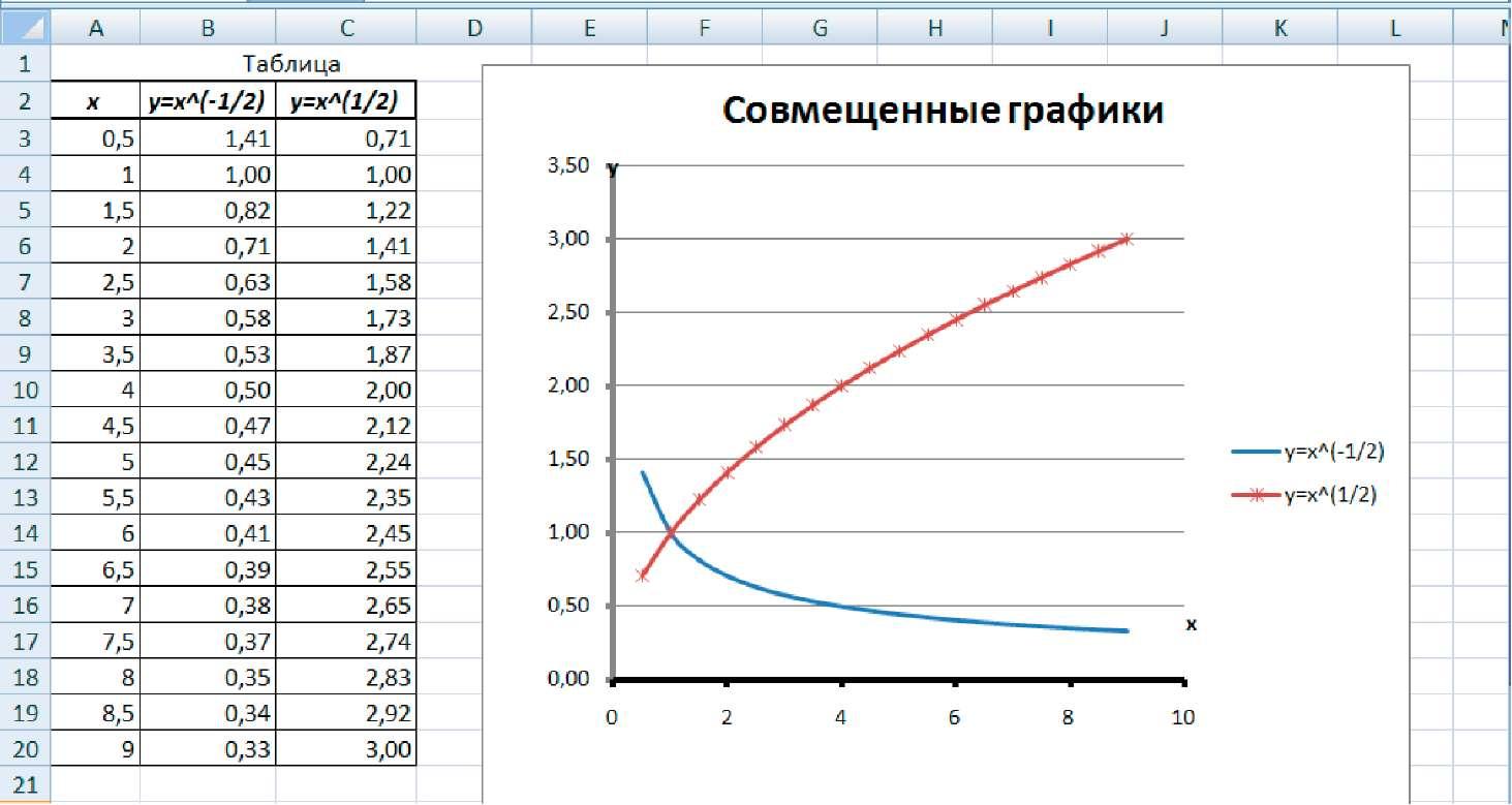Как сделать в графике проценты