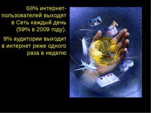 68% интернет-пользователей выходят в Сеть каждый день (59% в 2009 году). 9%