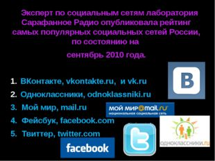 Эксперт по социальным сетям лаборатория Сарафанное Радио опубликовала рейтин