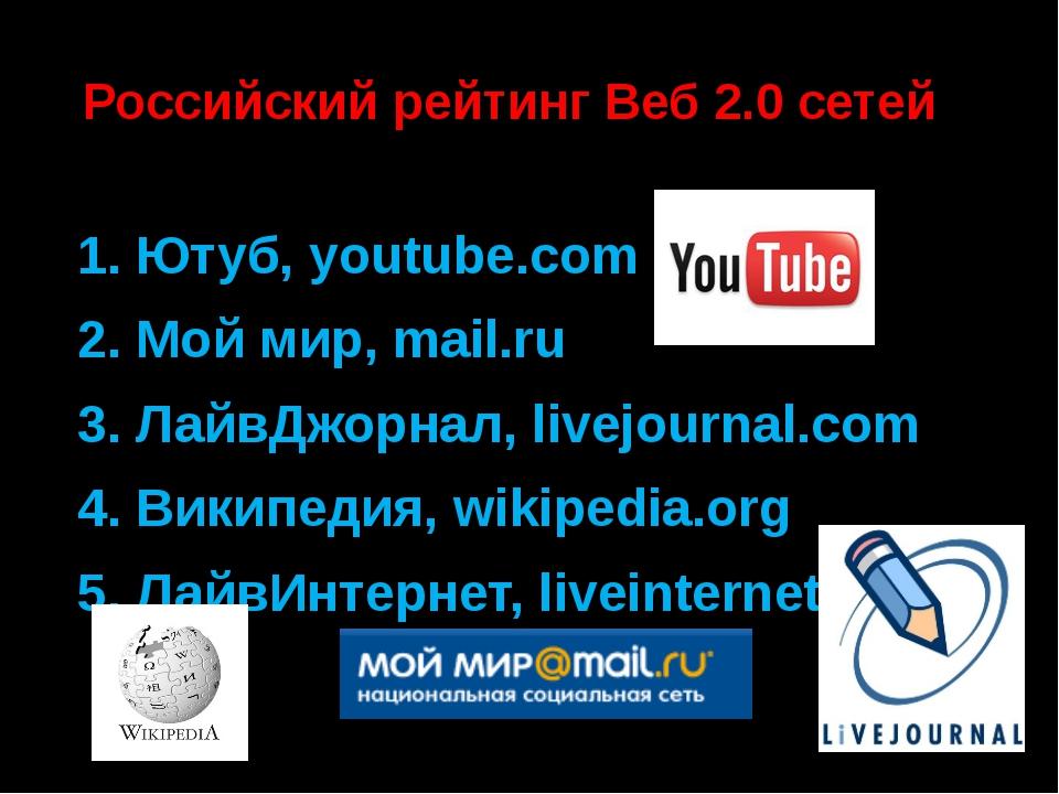 Российский рейтинг Веб 2.0 сетей 1. Ютуб, youtube.com 2. Мой мир, mail.ru 3....