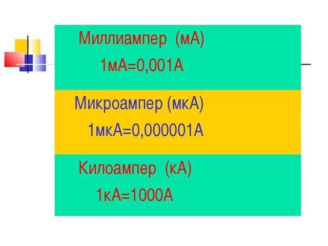 Миллиампер (мА) 1мА=0,001А Микроампер (мкА) 1мкА=0,000001А Килоампер (кА) 1к...