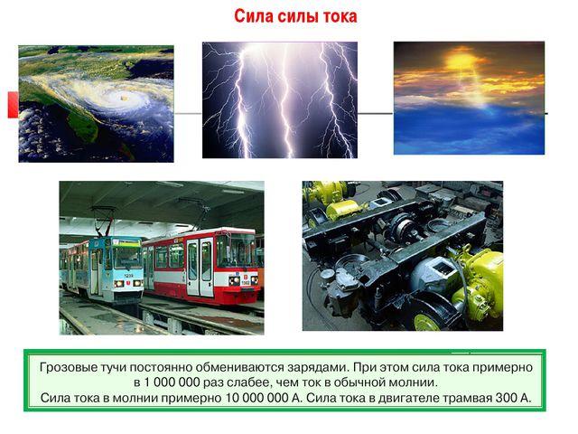 Сила силы тока