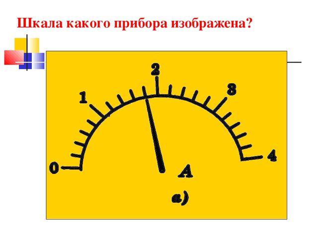 Шкала какого прибора изображена?