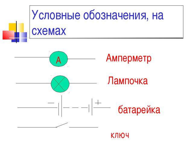 Условные обозначения, на схемах А Амперметр Лампочка батарейка ключ