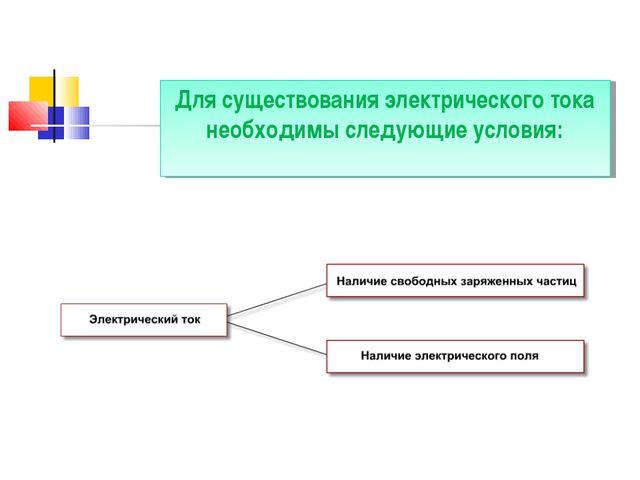 Для существования электрического тока необходимы следующие условия: