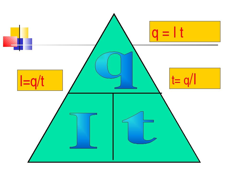 I=q/t q = I t t= q/I