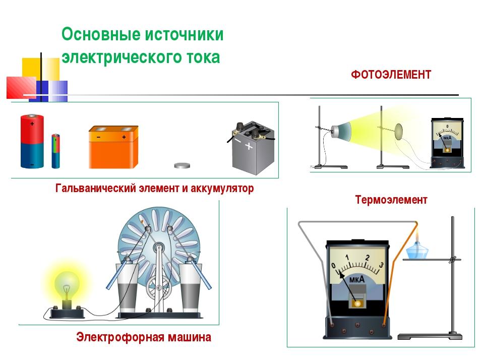 Основные источники электрического тока Термоэлемент Гальванический элемент и...