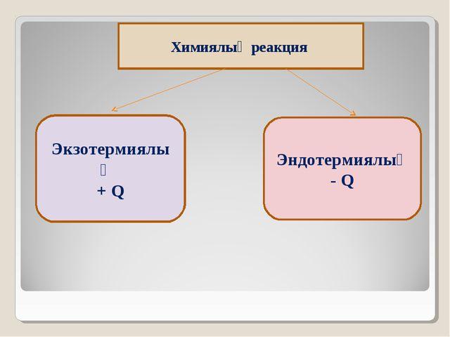 Химиялық реакция Экзотермиялық + Q Эндотермиялық - Q