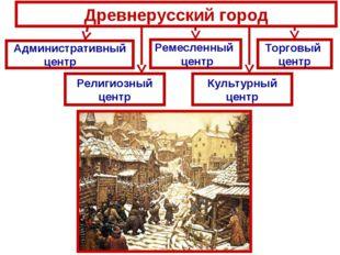 Древнерусский город Административный центр Ремесленный центр Торговый центр Р
