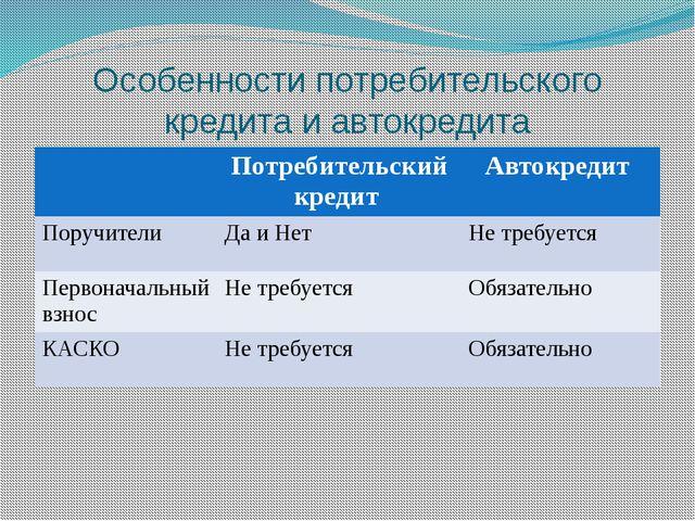 Особенности потребительского кредита и автокредита Потребительский кредит Авт...