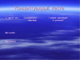 Концептуалдық кесте «Қара бұлт »Аллегориялық образдарҚандай мінездерді көрс