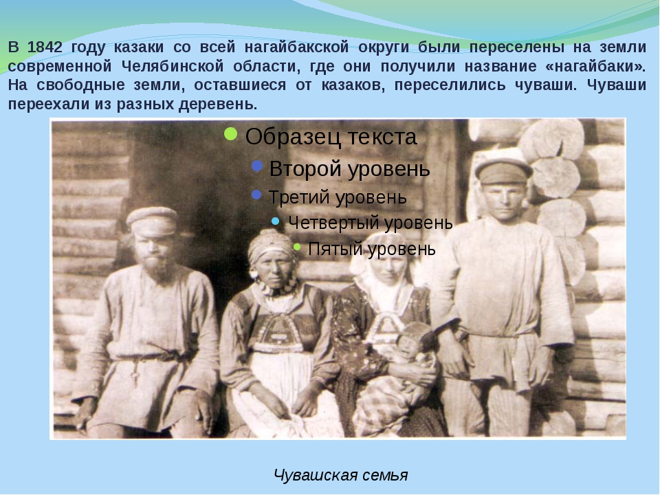 В 1842 году казаки со всей нагайбакской округи были переселены на земли совре...
