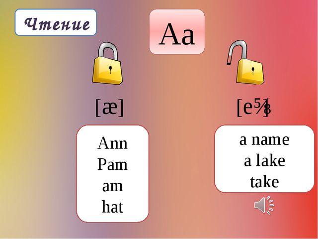 Чтение Aa [æ] [eɪ] a name a lake take Ann Pam am hat