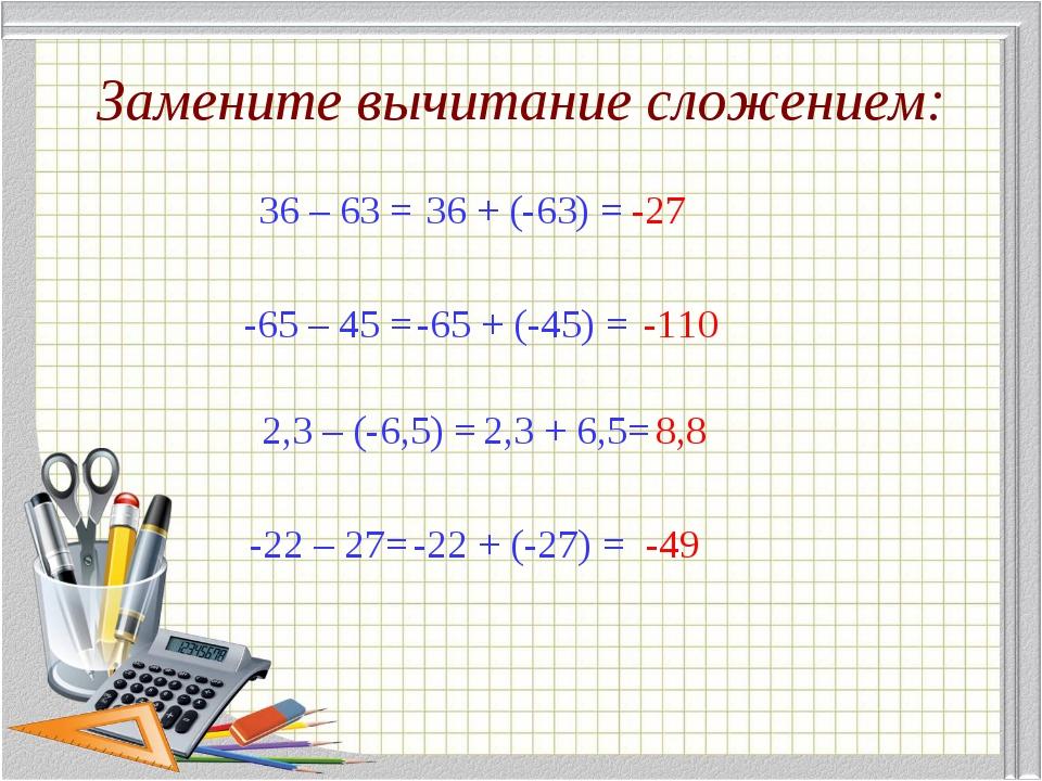 Замените вычитание сложением: 36 – 63 = 36 + (-63) = -27 -65 – 45 = -65 + (-4...