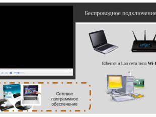 Беспроводное подключение Ethernet и Lan сети типа Wi-Fi Сетевое программное