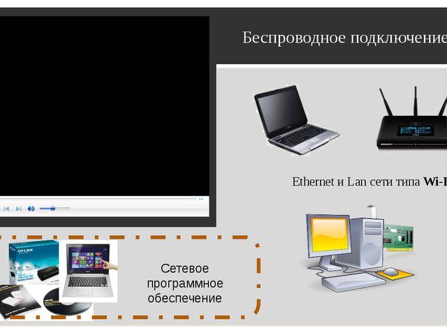 Беспроводное подключение Ethernet и Lan сети типа Wi-Fi Сетевое программное...