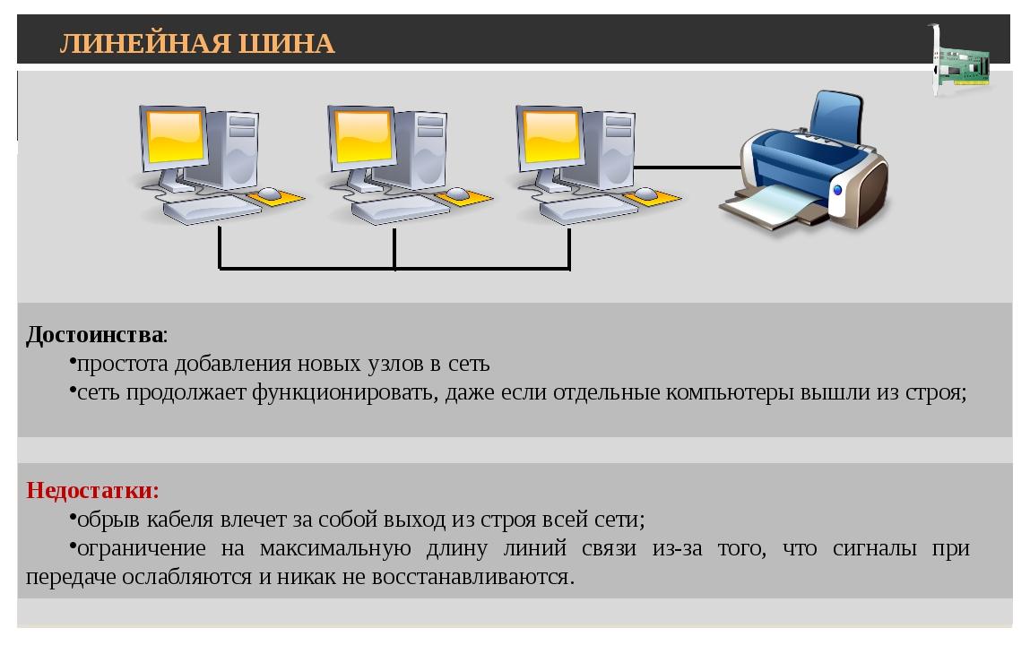 ЛИНЕЙНАЯ ШИНА Достоинства: простота добавления новых узлов в сеть сеть продо...