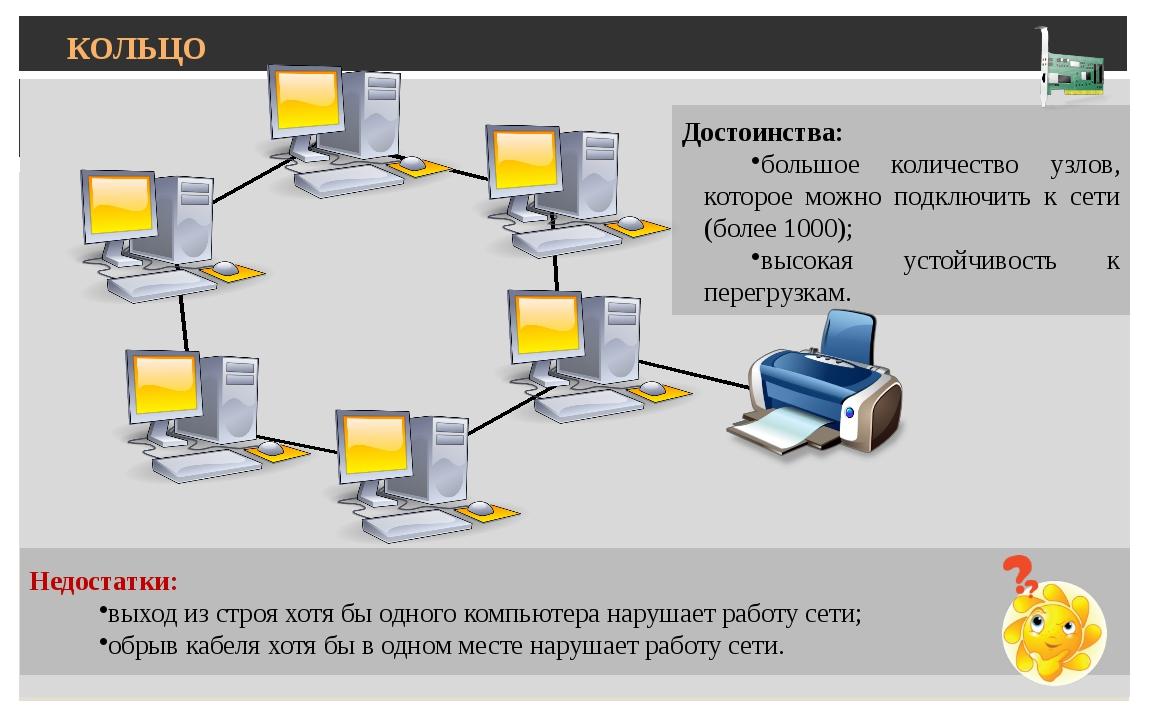КОЛЬЦО Достоинства: большое количество узлов, которое можно подключить к сет...