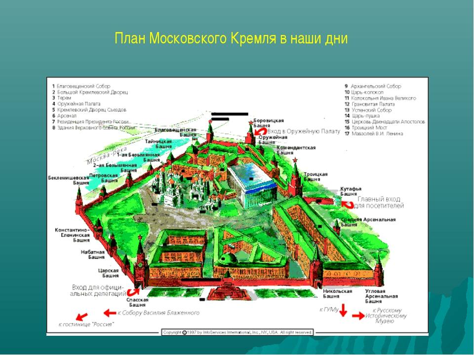 План Московского Кремля в наши дни
