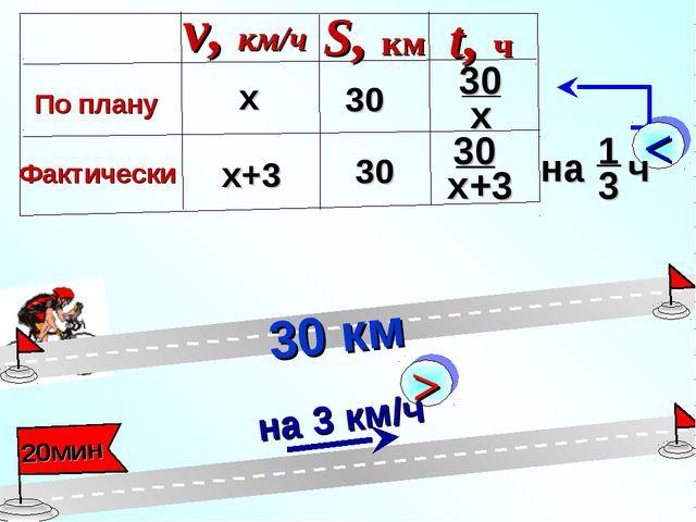 30 км х х+3 30 30