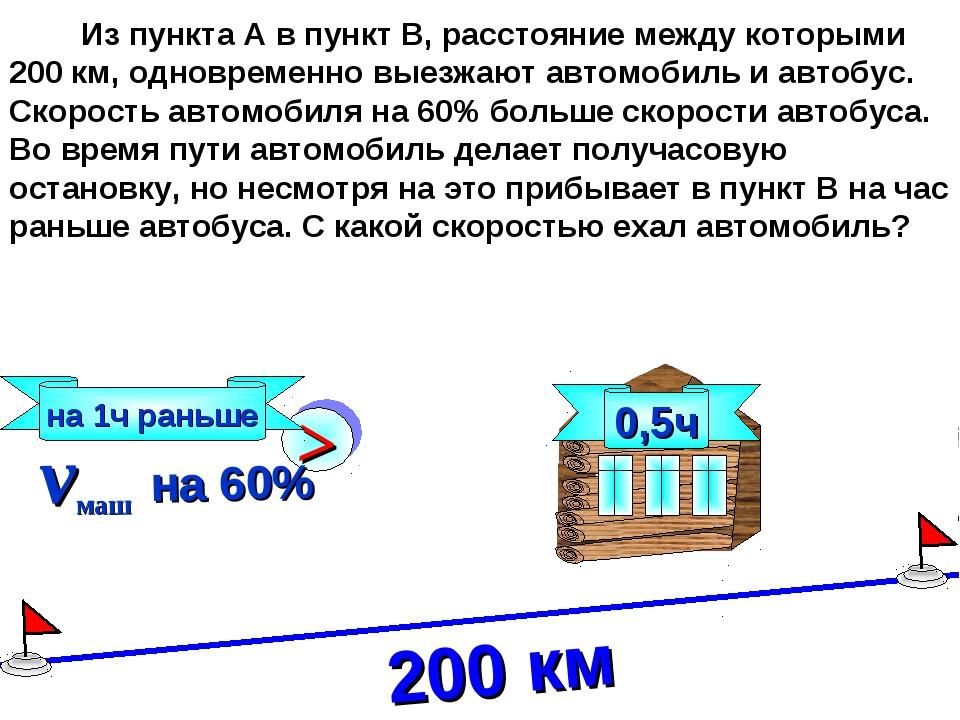 0,5ч Из пункта А в пункт В, расстояние между которыми 200 км, одновременно вы...
