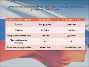 СРАВНИТЕЛЬНЫЕ ХАРАКТЕРИСТИКИ РАКЕТНЫХ КОМПЛЕКСОВ МХ (США) И РС-20 (РОССИЯ)