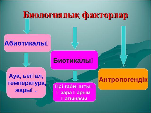 Биологиялық факторлар Биотикалық Антропогендік Ауа, ылғал, температура, жарық...