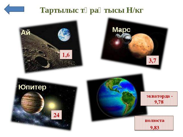 Тартылыс тұрақтысы Н/кг Ай Марс Юпитер