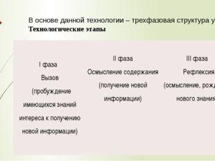 В основе данной технологии – трехфазовая структура урока Технологические этап