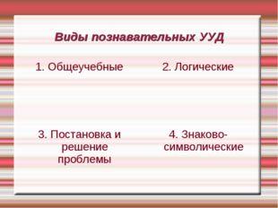 Виды познавательных УУД 2. Логические 4. Знаково- символические 3. Постановка
