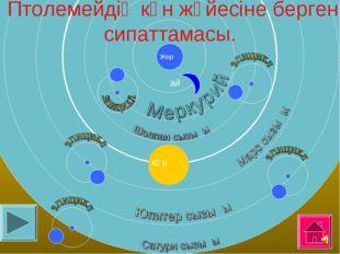 Птолемейдің күн жүйесіне берген сипаттамасы.