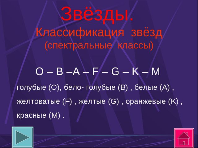 Звёзды. Классификация звёзд (спектральные классы) O – B –A – F – G – K – M го...