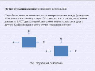 А C B E F D Рис. Случайная связность (0) Тип случайной связности: наименее ж
