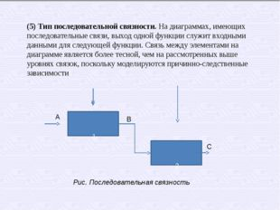 Рис. Последовательная связность 1 2 А В С (5) Тип последовательной связности.