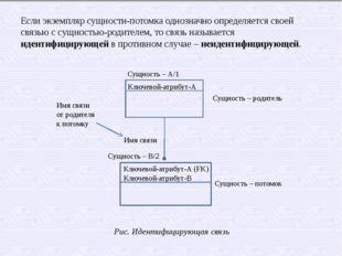 Если экземпляр сущности-потомка однозначно определяется своей связью с сущнос