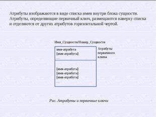 Атрибуты изображаются в виде списка имен внутри блока сущности. Атрибуты, опр