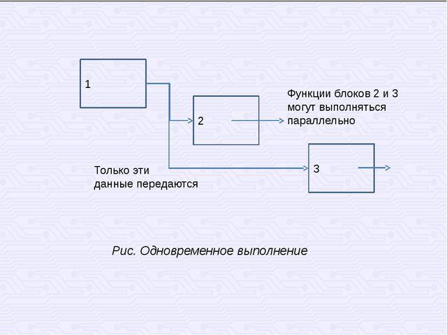 1 2 3 Функции блоков 2 и 3 могут выполняться параллельно Только эти данные пе...