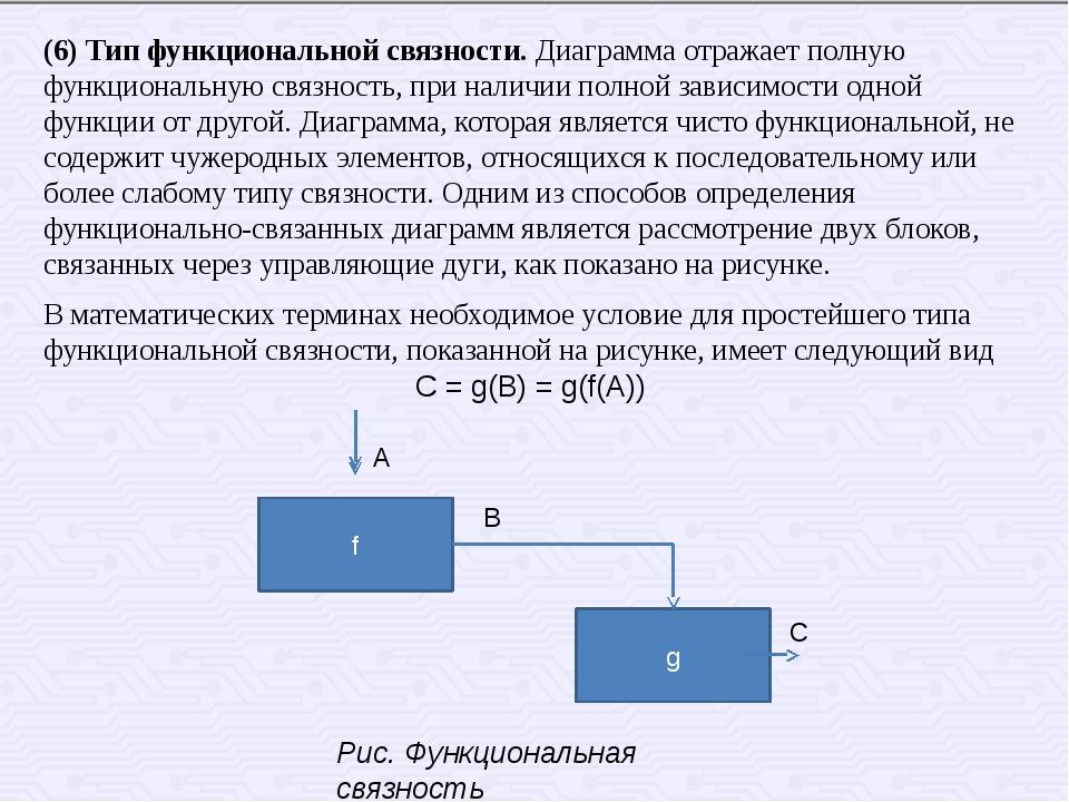 f g А В С Рис. Функциональная связность (6) Тип функциональной связности.Диа...
