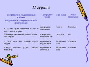 ІІ группа Предложение с однородными членами (подчеркните однородные члены пре