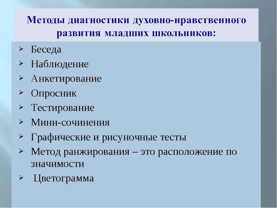 Беседа Наблюдение Анкетирование Опросник Тестирование Мини-сочинения Графичес...